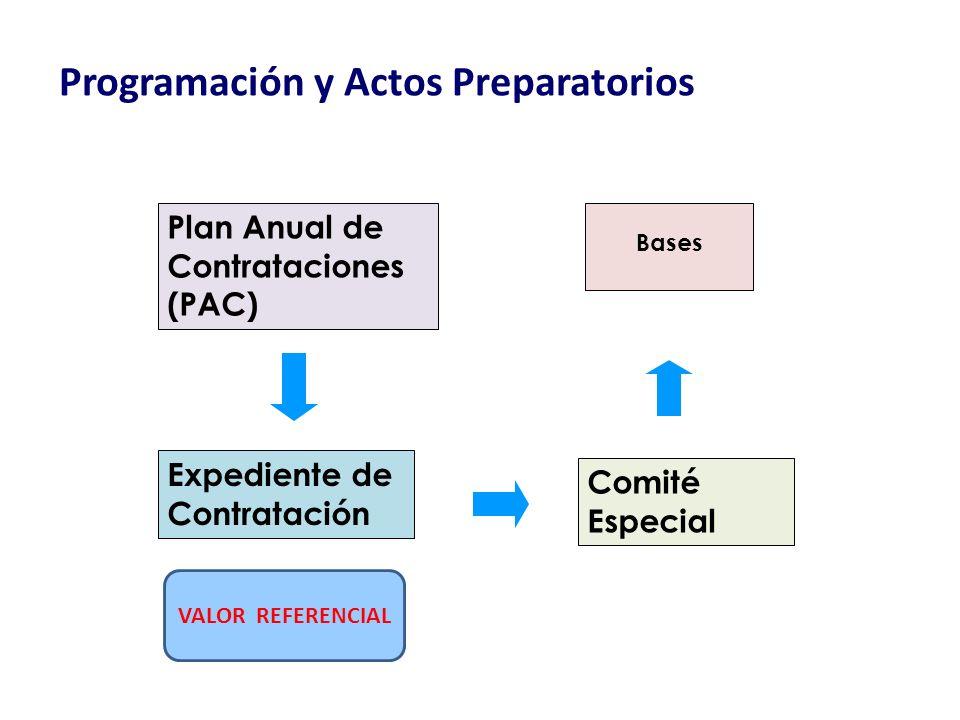 Plan Anual de Contrataciones (PAC) Expediente de Contratación Comité Especial Bases Programación y Actos Preparatorios VALOR REFERENCIAL