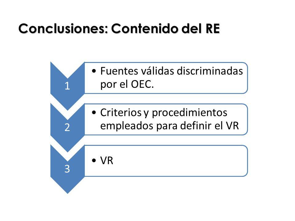 Conclusiones: Contenido del RE 1 Fuentes válidas discriminadas por el OEC. 2 Criterios y procedimientos empleados para definir el VR 3 VR