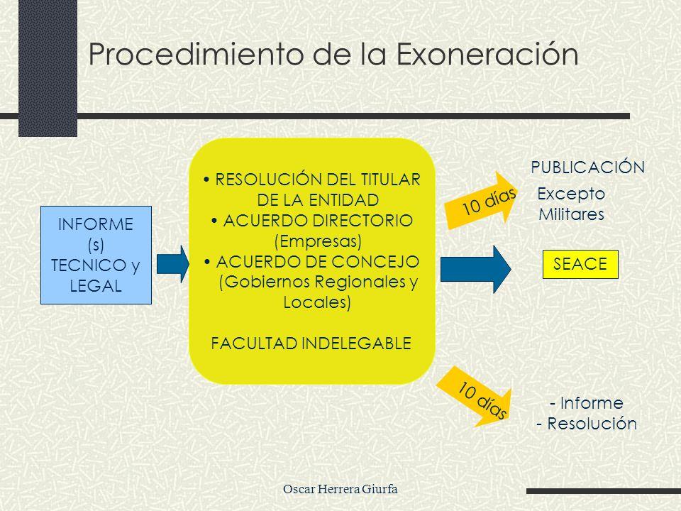Oscar Herrera Giurfa Elementos de análisis: Especialidad sustentada para la complejidad Experiencia reconocida en la prestación Comparación favorable frente a otros potenciales proveedores capaces de brindar el servicio.