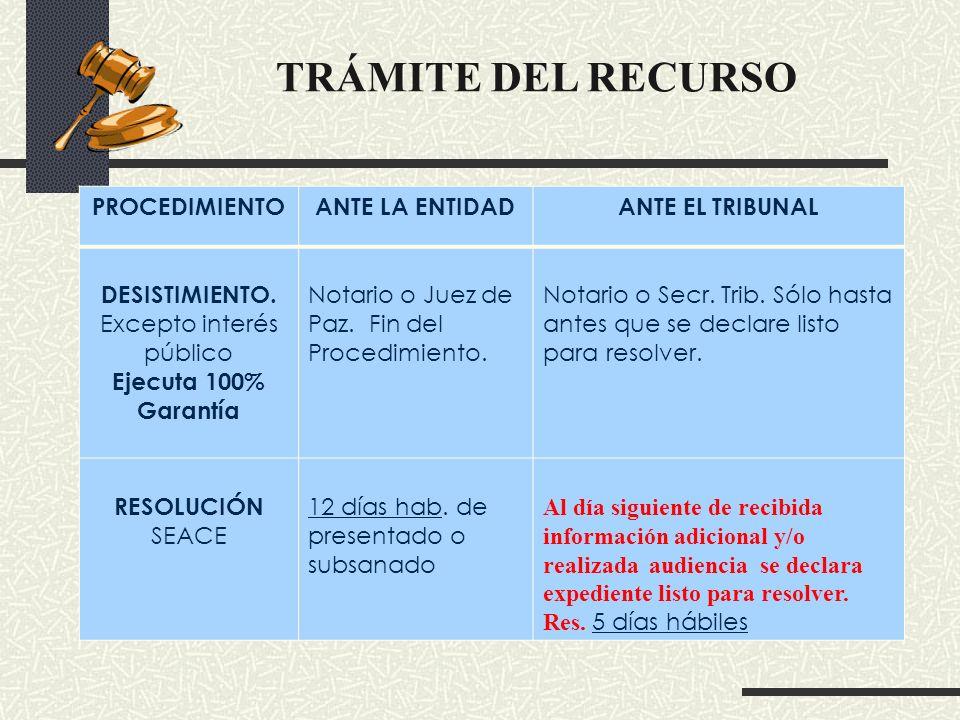 PROCEDIMIENTOANTE LA ENTIDADANTE EL TRIBUNAL Pedido de USO DE LA PALABRA Hasta 3 días sgtes.