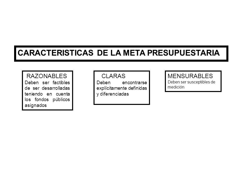 CARACTERISTICAS DE LA META PRESUPUESTARIA RAZONABLES Deben ser factibles de ser desarrolladas teniendo en cuenta los fondos públicos asignados CLARAS