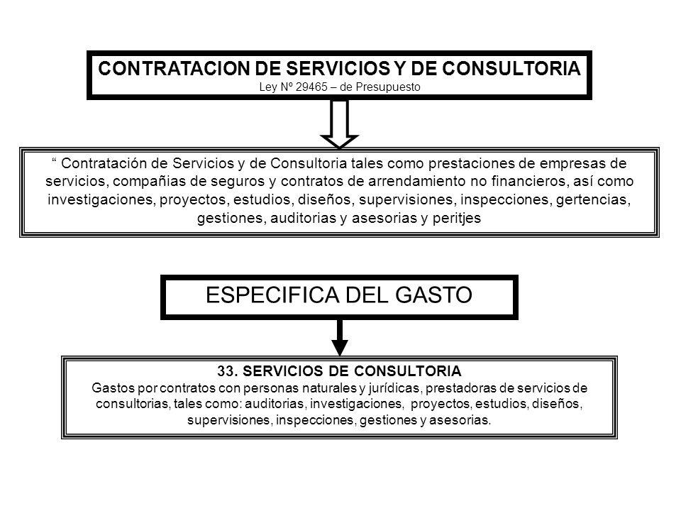 CONTRATACION DE SERVICIOS Y DE CONSULTORIA Ley Nº 29465 – de Presupuesto Contratación de Servicios y de Consultoria tales como prestaciones de empresa