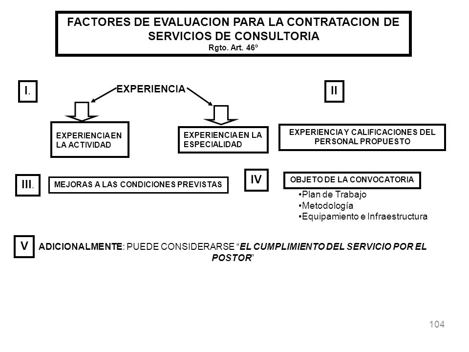 104 EXPERIENCIA EN LA ACTIVIDAD EXPERIENCIA EN LA ESPECIALIDAD FACTORES DE EVALUACION PARA LA CONTRATACION DE SERVICIOS DE CONSULTORIA Rgto. Art. 46º