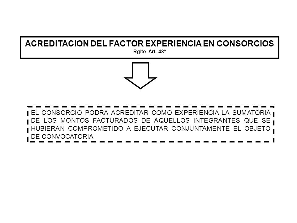 ACREDITACION DEL FACTOR EXPERIENCIA EN CONSORCIOS Rglto. Art. 48º EL CONSORCIO PODRA ACREDITAR COMO EXPERIENCIA LA SUMATORIA DE LOS MONTOS FACTURADOS