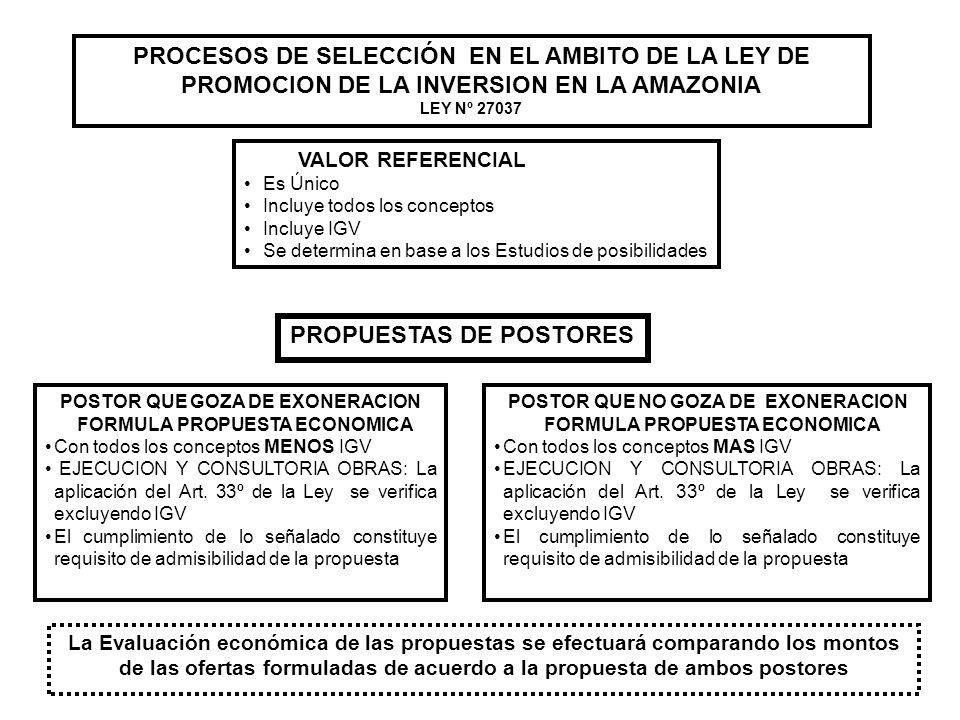 PROCESOS DE SELECCIÓN EN EL AMBITO DE LA LEY DE PROMOCION DE LA INVERSION EN LA AMAZONIA LEY Nº 27037 VALOR REFERENCIAL Es Único Incluye todos los con