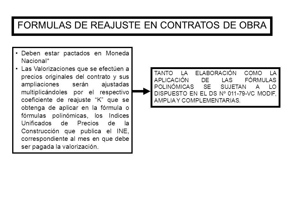 FORMULAS DE REAJUSTE EN CONTRATOS DE OBRA Deben estar pactados en Moneda Nacional* Las Valorizaciones que se efectúen a precios originales del contrat