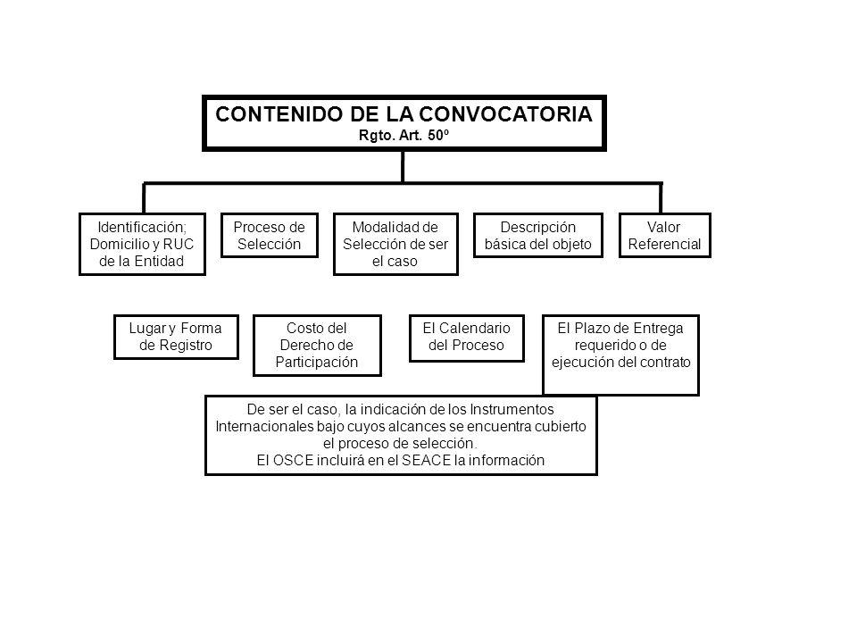 CONTENIDO DE LA CONVOCATORIA Rgto. Art. 50º Identificación; Domicilio y RUC de la Entidad Proceso de Selección Modalidad de Selección de ser el caso D