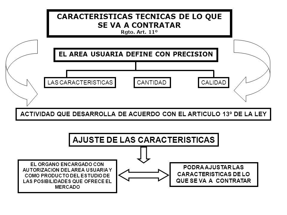 CARACTERISTICAS TECNICAS DE LO QUE SE VA A CONTRATAR Rgto. Art. 11º EL AREA USUARIA DEFINE CON PRECISION LAS CARACTERISTICASCANTIDADCALIDAD ACTIVIDAD