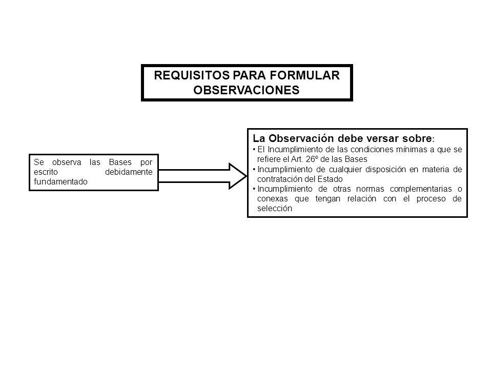 REQUISITOS PARA FORMULAR OBSERVACIONES Se observa las Bases por escrito debidamente fundamentado La Observación debe versar sobre : El Incumplimiento