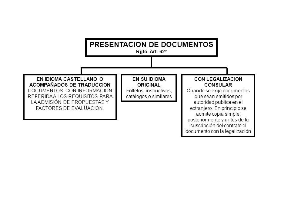 PRESENTACION DE DOCUMENTOS Rgto. Art. 62º EN IDIOMA CASTELLANO O ACOMPAÑADOS DE TRADUCCION DOCUMENTOS CON INFORMACION REFERIDA A LOS REQUISITOS PARA L