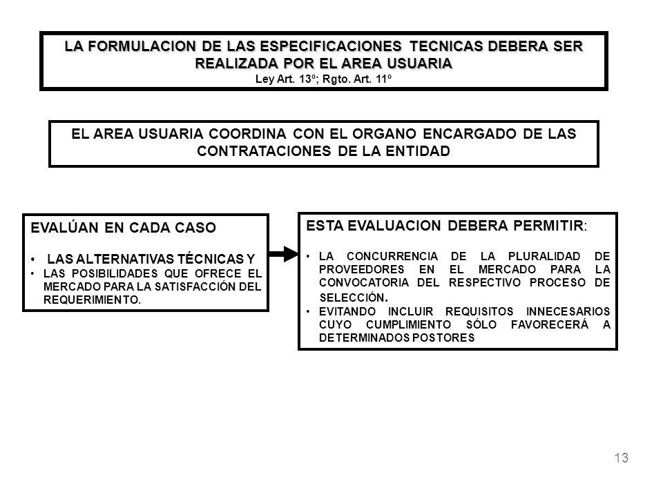 13 LA FORMULACION DE LAS ESPECIFICACIONES TECNICAS DEBERA SER REALIZADA POR EL AREA USUARIA Ley Art. 13º; Rgto. Art. 11º EL AREA USUARIA COORDINA CON