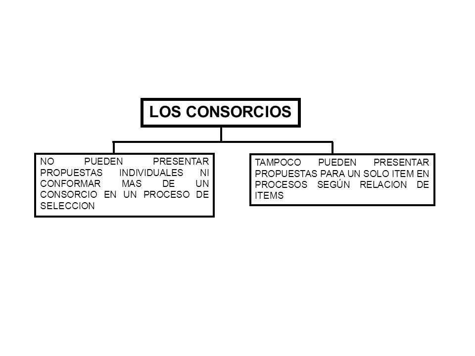 LOS CONSORCIOS NO PUEDEN PRESENTAR PROPUESTAS INDIVIDUALES NI CONFORMAR MAS DE UN CONSORCIO EN UN PROCESO DE SELECCION TAMPOCO PUEDEN PRESENTAR PROPUE