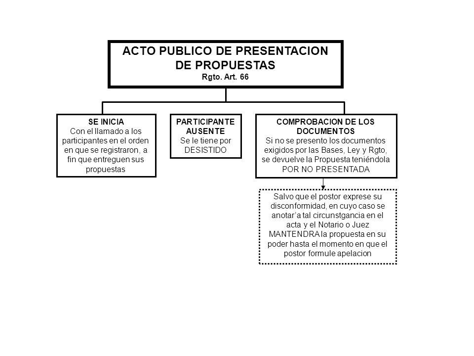 ACTO PUBLICO DE PRESENTACION DE PROPUESTAS Rgto. Art. 66 SE INICIA Con el llamado a los participantes en el orden en que se registraron, a fin que ent