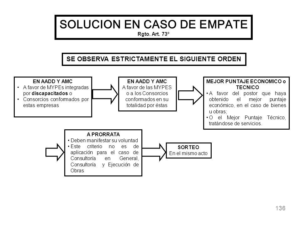 136 SOLUCION EN CASO DE EMPATE Rgto. Art. 73º EN AADD Y AMC A favor de MYPEs integradas por discapacitados o Consorcios conformados por estas empresas
