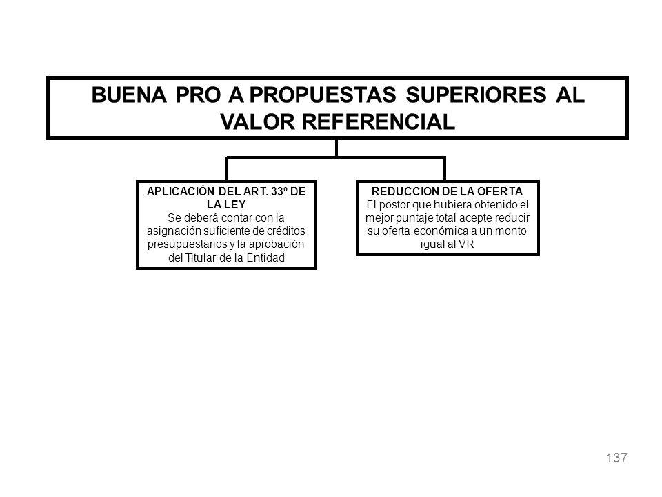 137 BUENA PRO A PROPUESTAS SUPERIORES AL VALOR REFERENCIAL APLICACIÓN DEL ART. 33º DE LA LEY Se deberá contar con la asignación suficiente de créditos