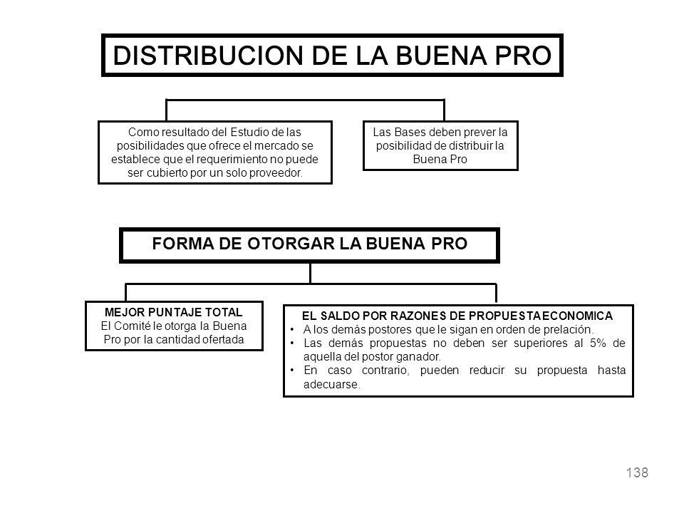 138 DISTRIBUCION DE LA BUENA PRO Como resultado del Estudio de las posibilidades que ofrece el mercado se establece que el requerimiento no puede ser
