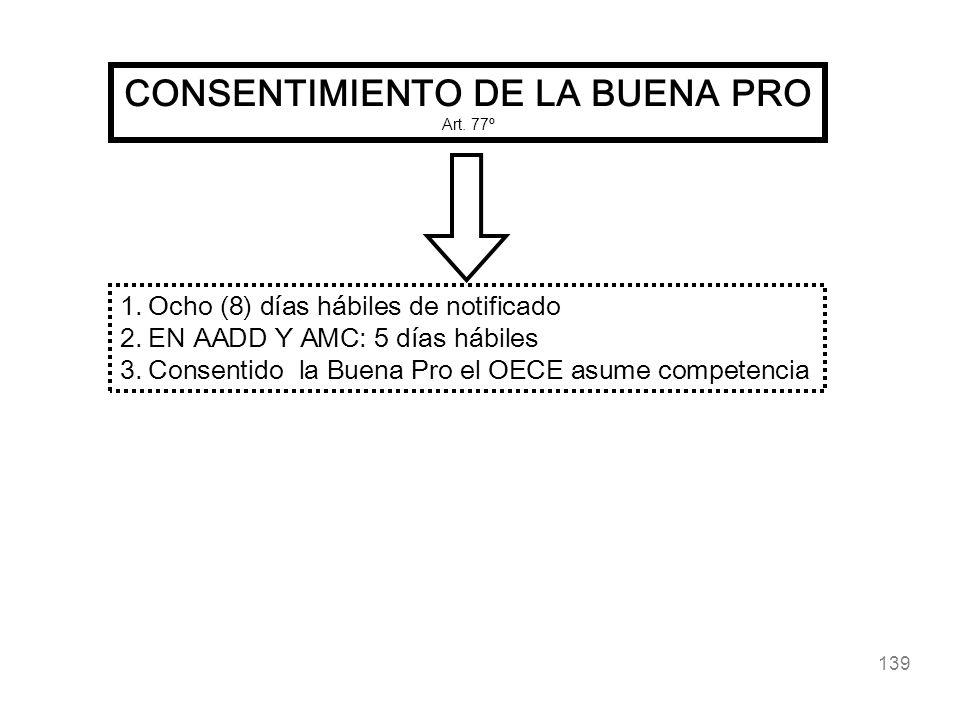 139 CONSENTIMIENTO DE LA BUENA PRO Art. 77º 1.Ocho (8) días hábiles de notificado 2.EN AADD Y AMC: 5 días hábiles 3.Consentido la Buena Pro el OECE as