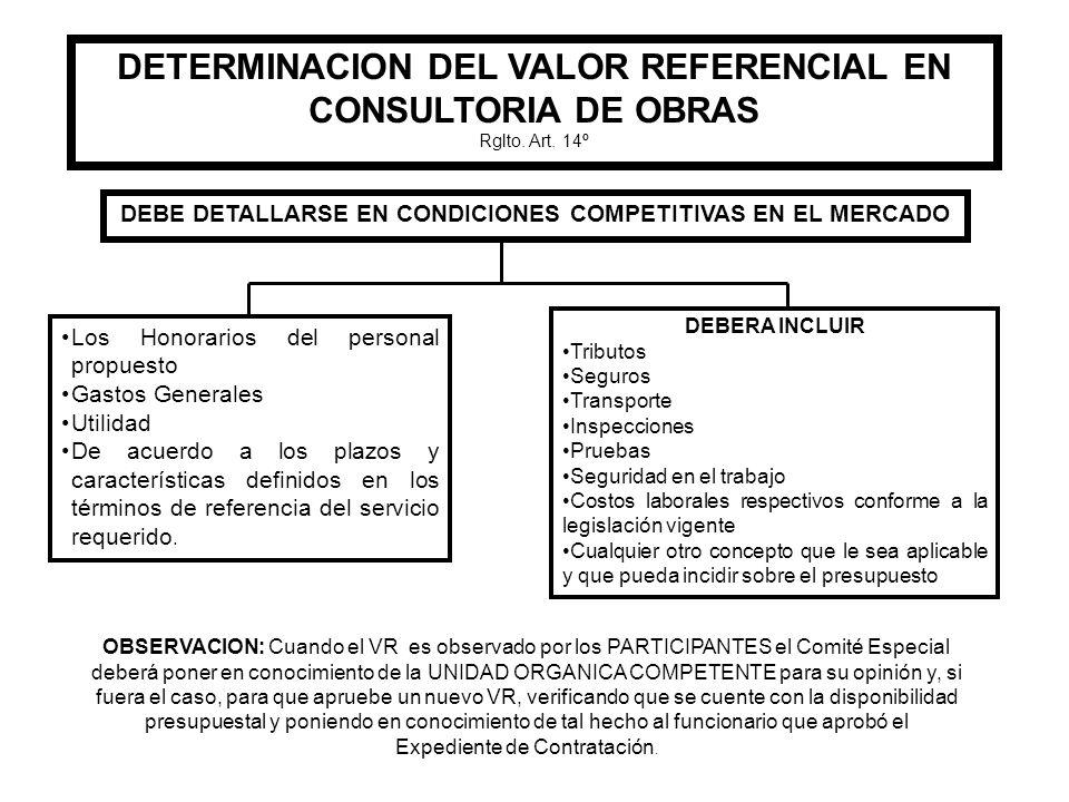 DETERMINACION DEL VALOR REFERENCIAL EN CONSULTORIA DE OBRAS Rglto. Art. 14º DEBE DETALLARSE EN CONDICIONES COMPETITIVAS EN EL MERCADO Los Honorarios d