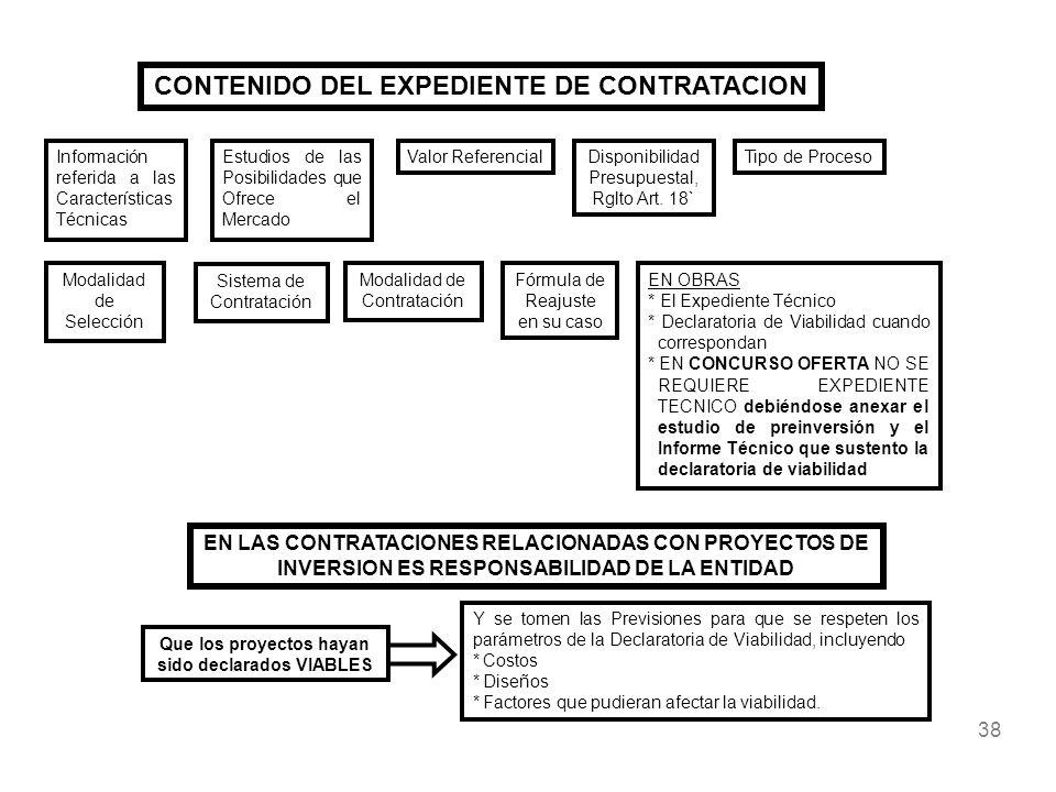 38 CONTENIDO DEL EXPEDIENTE DE CONTRATACION Información referida a las Características Técnicas Estudios de las Posibilidades que Ofrece el Mercado Va