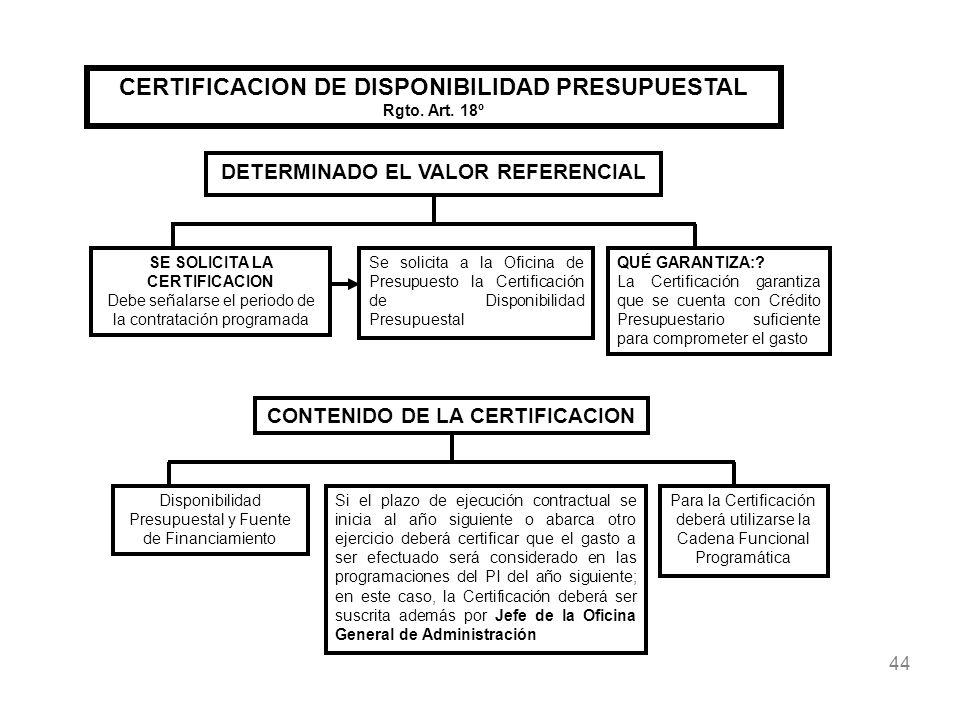 44 CERTIFICACION DE DISPONIBILIDAD PRESUPUESTAL Rgto. Art. 18º DETERMINADO EL VALOR REFERENCIAL Se solicita a la Oficina de Presupuesto la Certificaci
