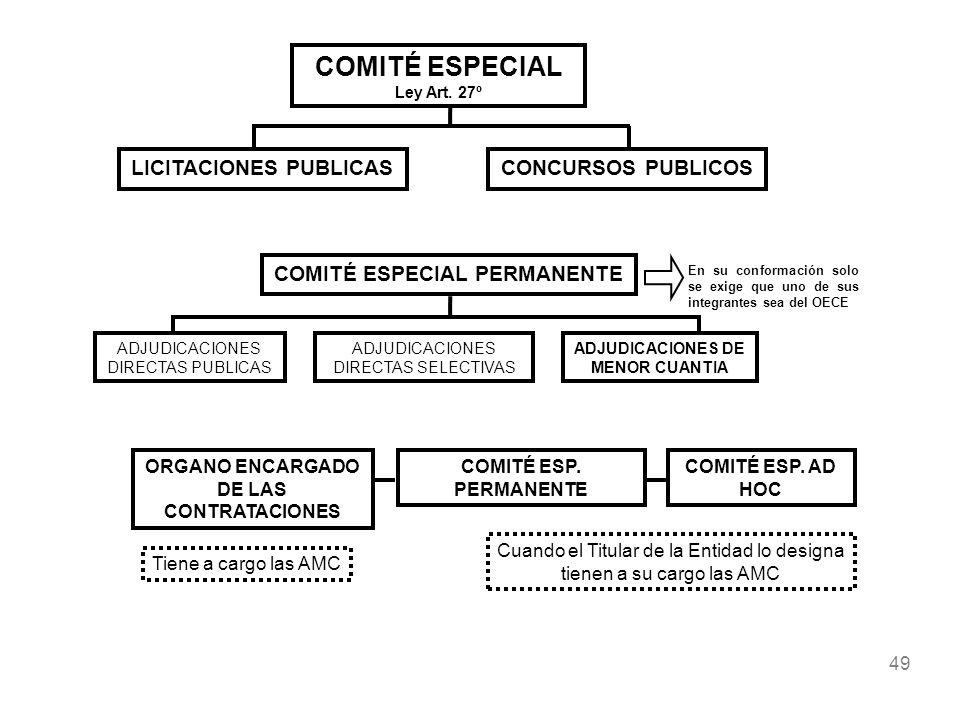 49 COMITÉ ESPECIAL Ley Art. 27º LICITACIONES PUBLICASCONCURSOS PUBLICOS COMITÉ ESPECIAL PERMANENTE ADJUDICACIONES DIRECTAS PUBLICAS ADJUDICACIONES DIR