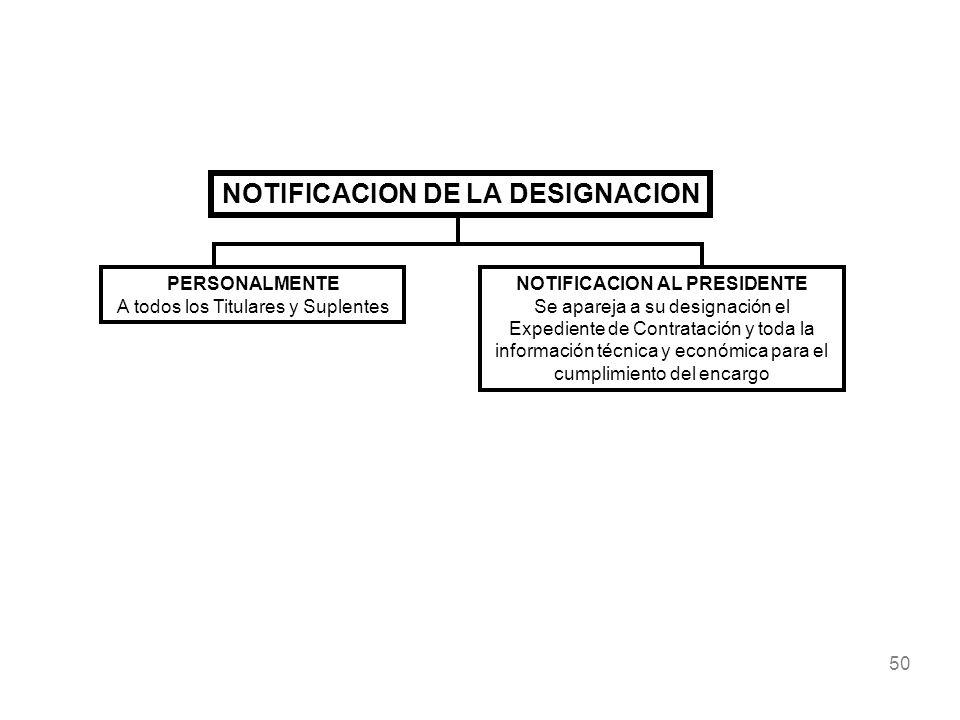 50 NOTIFICACION DE LA DESIGNACION PERSONALMENTE A todos los Titulares y Suplentes NOTIFICACION AL PRESIDENTE Se apareja a su designación el Expediente