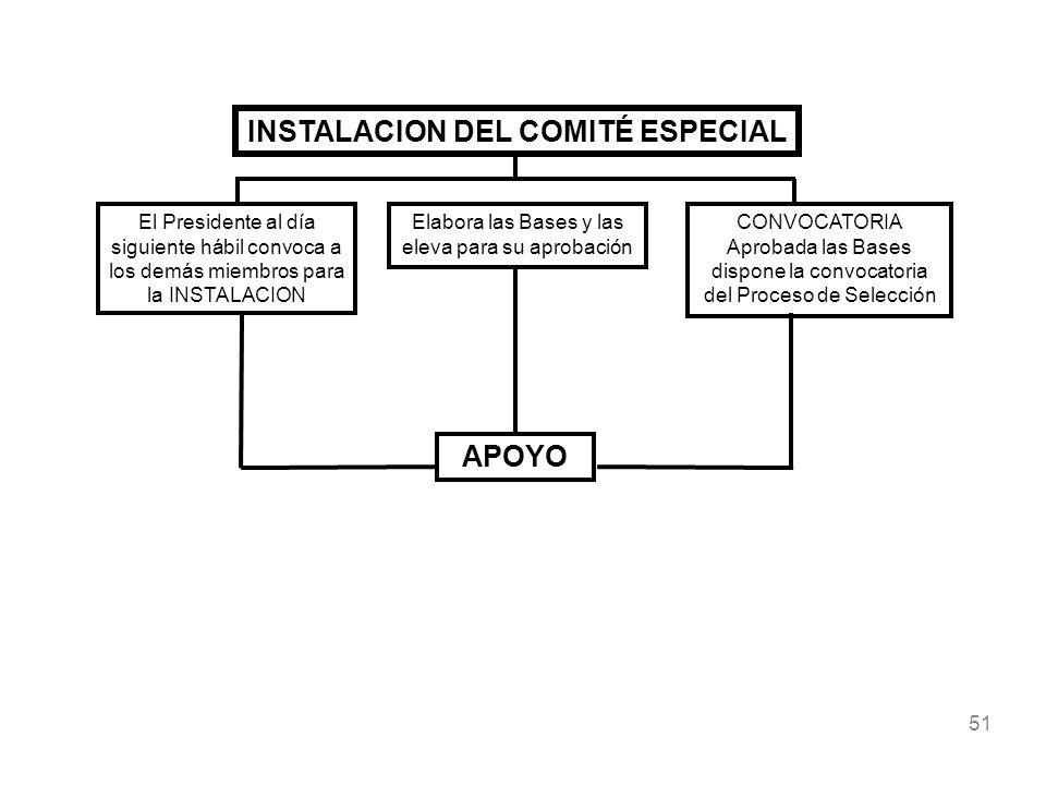 51 INSTALACION DEL COMITÉ ESPECIAL APOYO El Presidente al día siguiente hábil convoca a los demás miembros para la INSTALACION Elabora las Bases y las