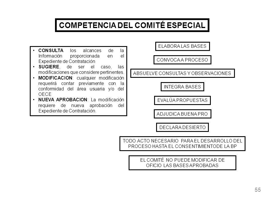 55 COMPETENCIA DEL COMITÉ ESPECIAL CONSULTA los alcances de la Información proporcionada en el Expediente de Contratación SUGIERE, de ser el caso, las