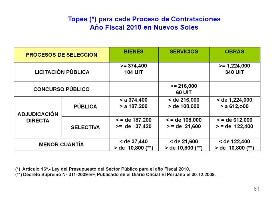 61 Topes (*) para cada Proceso de Contrataciones Año Fiscal 2010 en Nuevos Soles