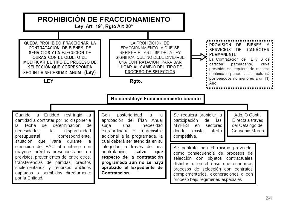 64 PROHIBICIÓN DE FRACCIONAMIENTO Ley Art. 19°, Rgto Art 20º QUEDA PROHIBIDO FRACCIONAR LA CONTRATACION DE BIENES, DE SERVICIOS Y LA EJECUCION DE OBRA