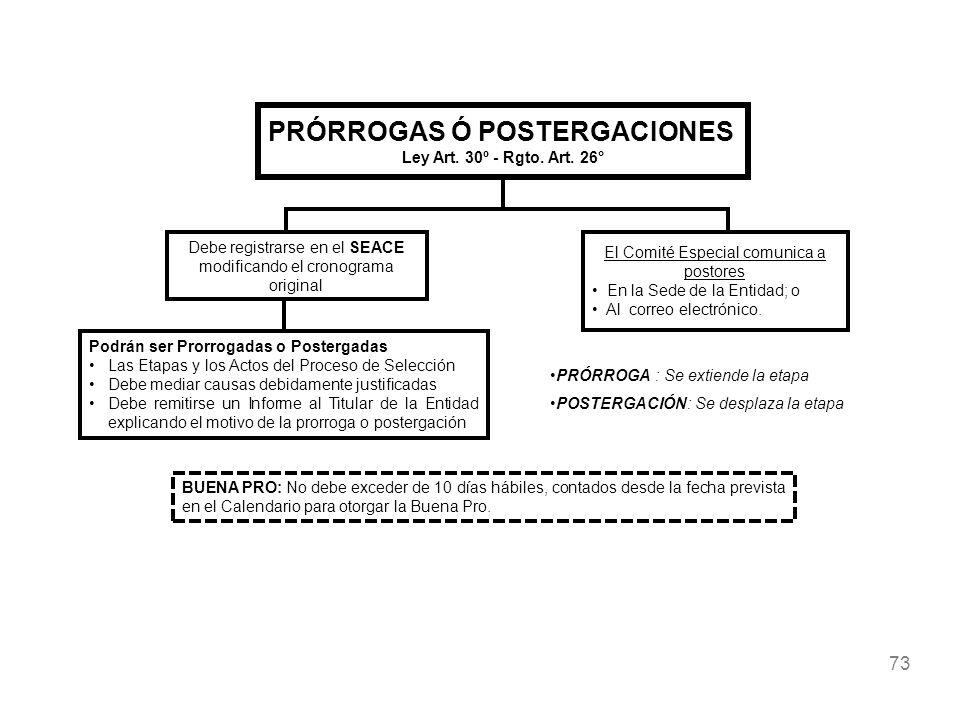 73 PRÓRROGAS Ó POSTERGACIONES Ley Art. 30º - Rgto. Art. 26° Debe registrarse en el SEACE modificando el cronograma original El Comité Especial comunic