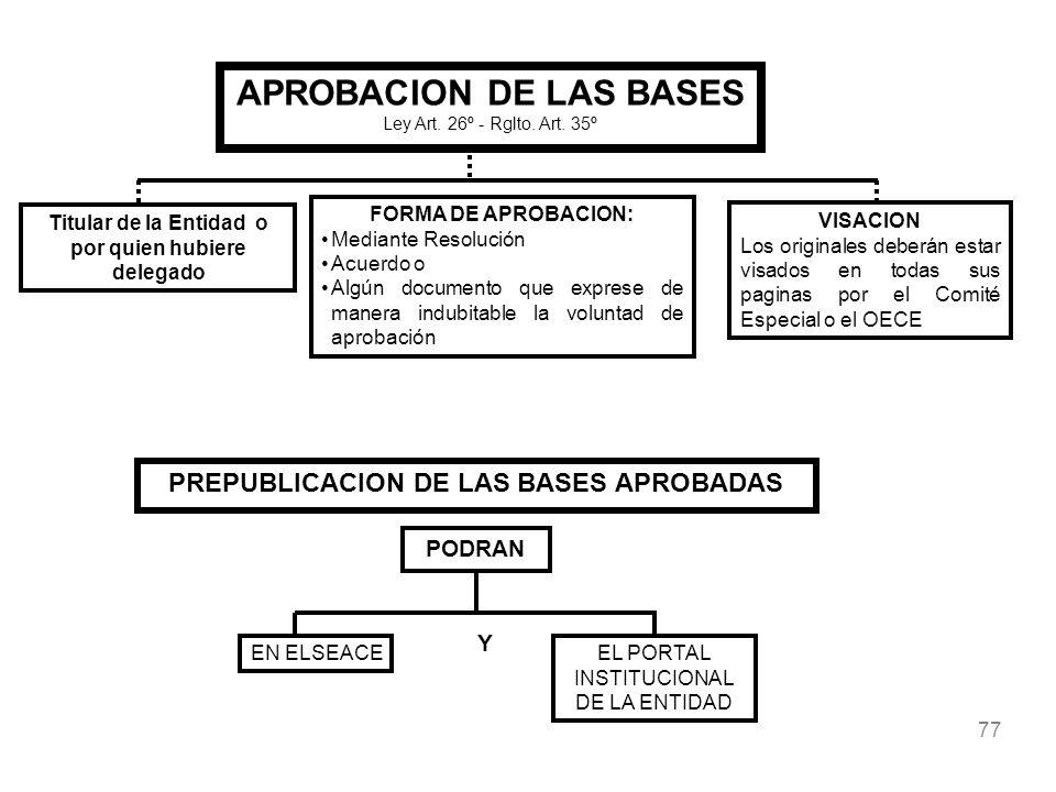 77 APROBACION DE LAS BASES Ley Art. 26º - Rglto. Art. 35º Titular de la Entidad o por quien hubiere delegado FORMA DE APROBACION: Mediante Resolución