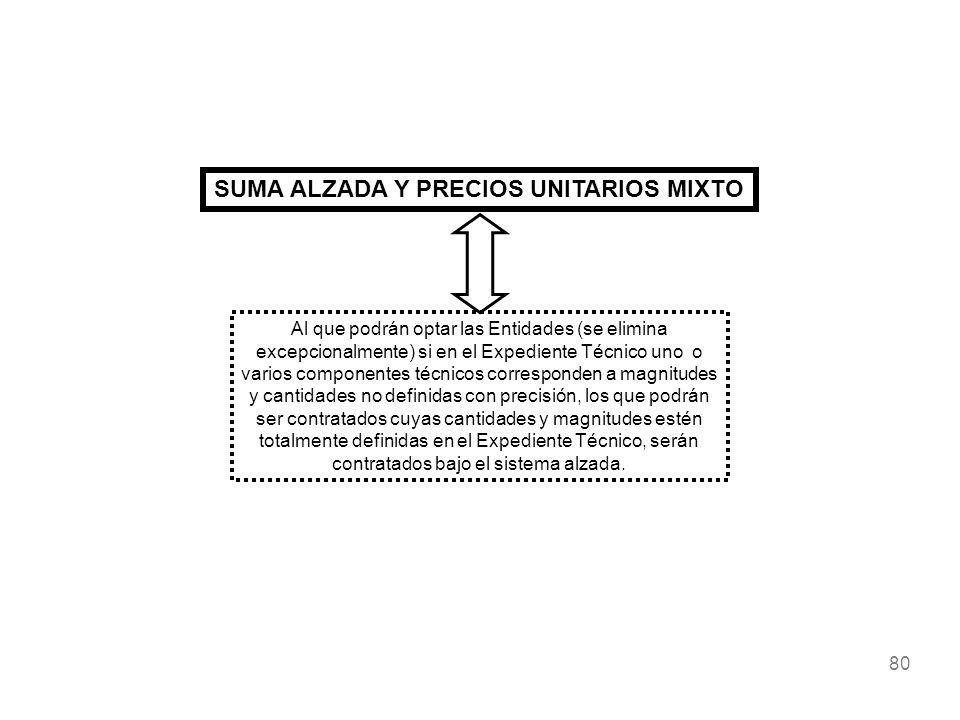 80 SUMA ALZADA Y PRECIOS UNITARIOS MIXTO Al que podrán optar las Entidades (se elimina excepcionalmente) si en el Expediente Técnico uno o varios comp