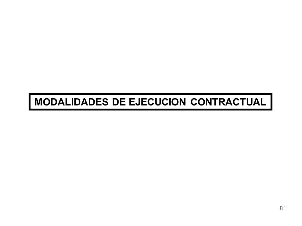 81 MODALIDADES DE EJECUCION CONTRACTUAL