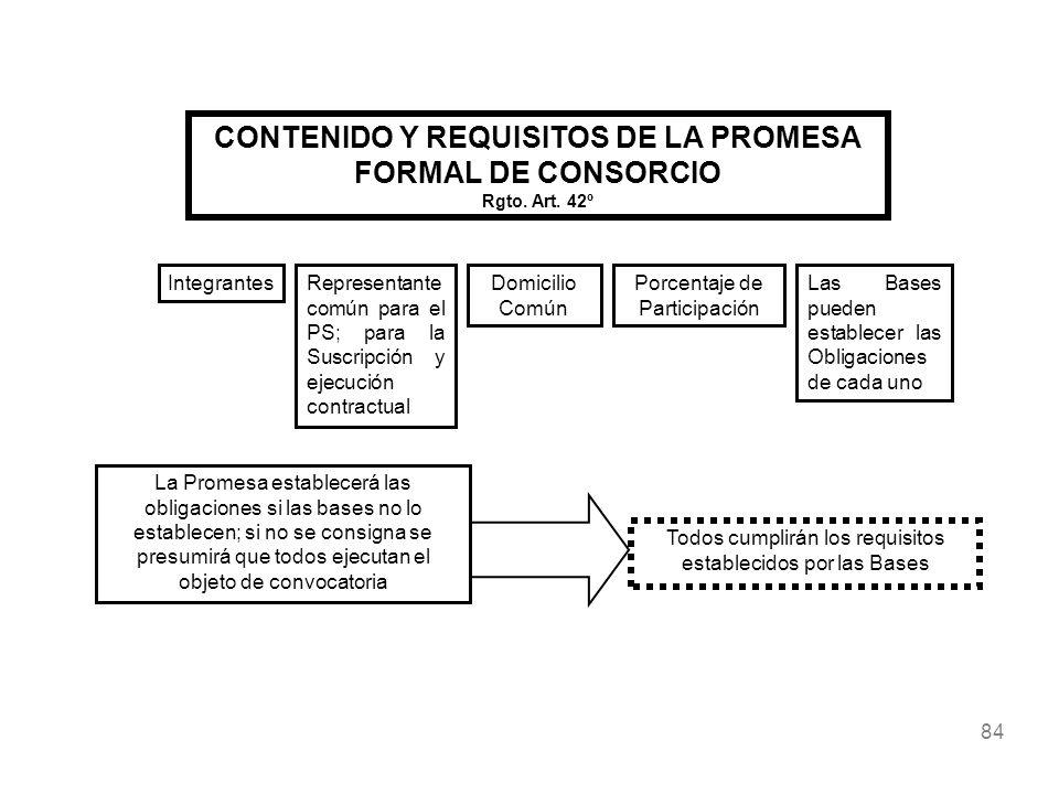 84 CONTENIDO Y REQUISITOS DE LA PROMESA FORMAL DE CONSORCIO Rgto. Art. 42º IntegrantesRepresentante común para el PS; para la Suscripción y ejecución