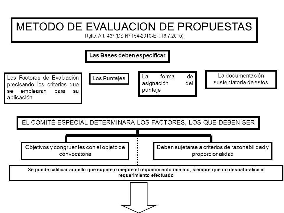 METODO DE EVALUACION DE PROPUESTAS Rglto. Art. 43º (DS Nº 154-2010-EF. 16.7.2010) Las Bases deben especificar Los Factores de Evaluación precisando lo