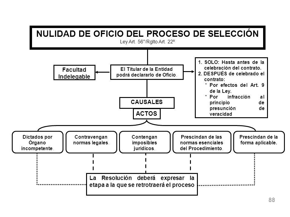 88 NULIDAD DE OFICIO DEL PROCESO DE SELECCIÓN Ley Art. 56°/Rglto Art. 22º El Titular de la Entidad podrá declararlo de Oficio. CAUSALES 1.SOLO: Hasta