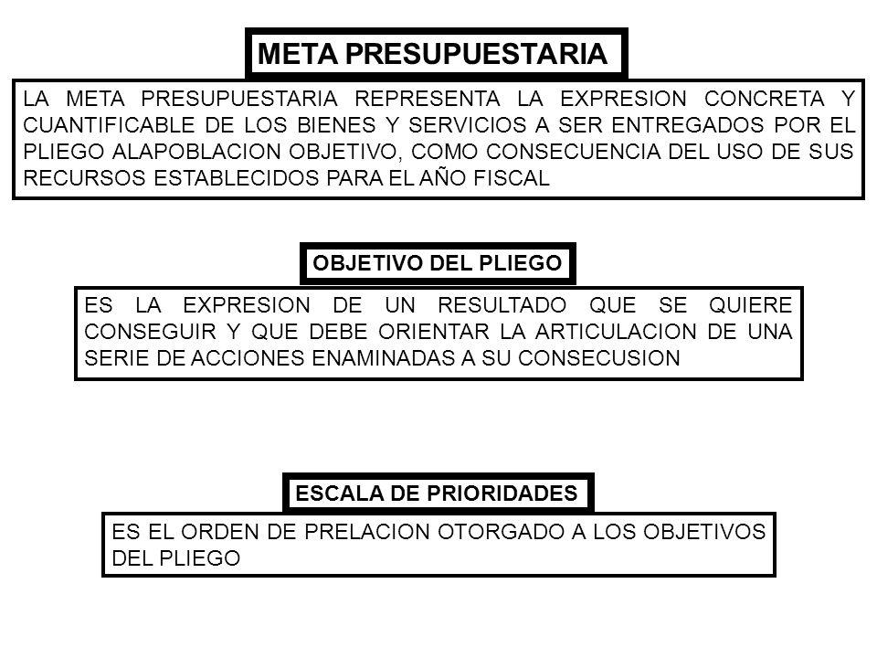 90 PROPUESTA TECNICA – DOCUMENTOS OBLIGATORIOS Art.
