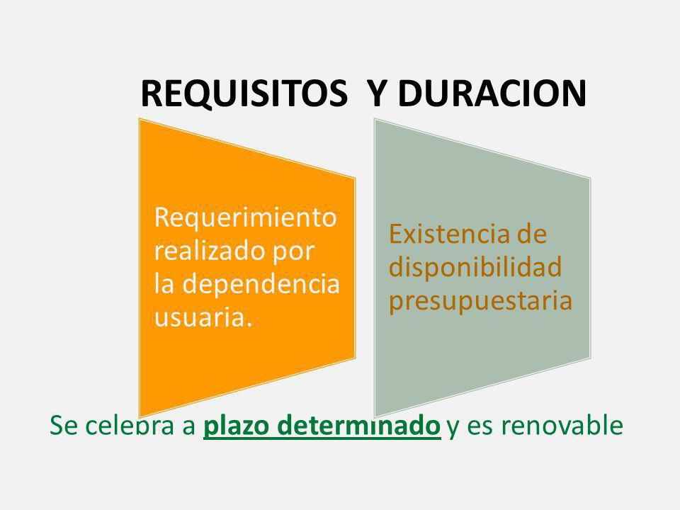 REQUISITOS Y DURACION Se celebra a plazo determinado y es renovable Requerimiento realizado por la dependencia usuaria. Existencia de disponibilidad p