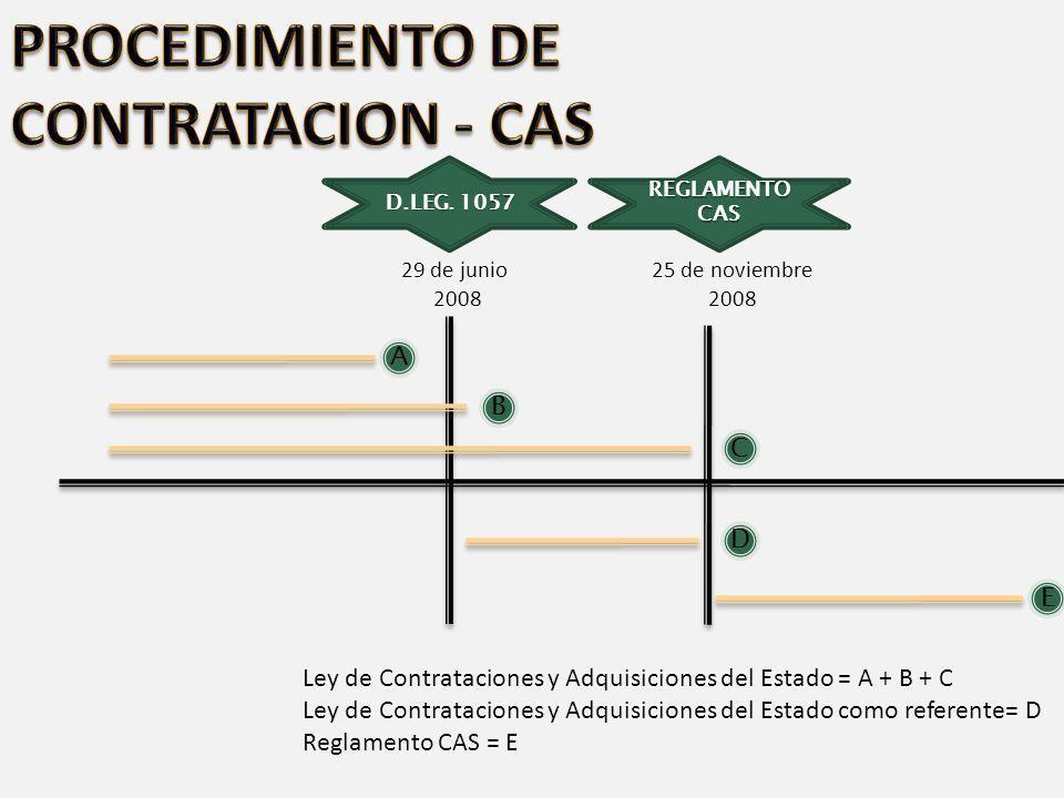 PROCEDIMIENTO DE CONTRATACION EN EL TIEMPO DECRETO LEGISLATIVO N° 1057 29 /06/200825/11/2008 SNP Proceso anterior suscribe como LCAE y lo sustituye por CAS Proceso avanzado LCAE se otorgaba pero suscripción era por CAS Proc.