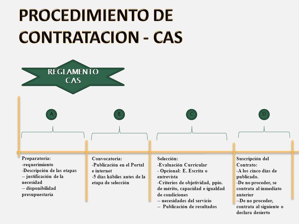 PREPARATORIA Descripción de los Servicios a realizar Los requisitos mínimos Competencias que debe reunir el postulante Justificación de la necesidad de contratación Disponibilidad Presupuestaria