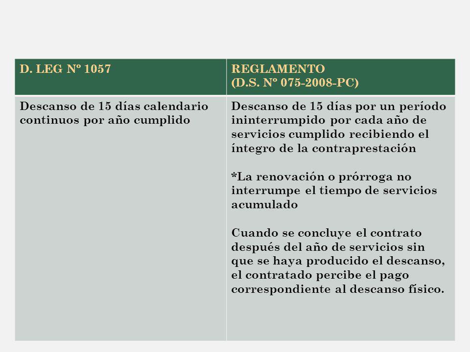 - El descanso físico es el derecho del contratado CAS de descansar 15 días.