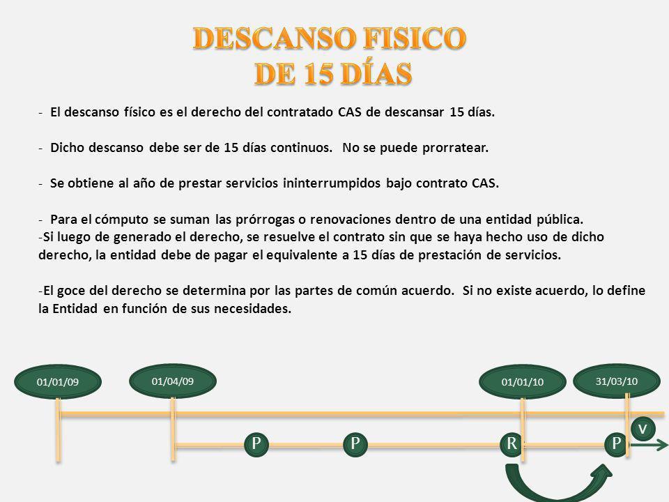 CON CONTRAPRESTACION En los supuestos regulados en el régimen contributivo de ESSALUD (….) Por ejercicio del derecho al descanso pre y post natal de (90) días.