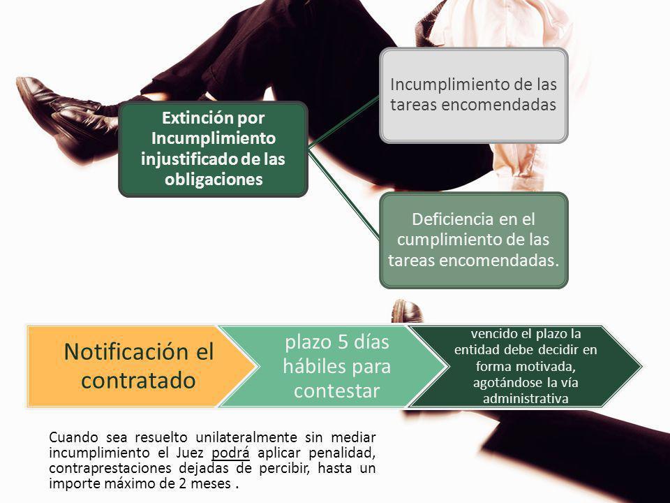 MODIFICACIÓN CONTRACTUAL D.LEG Nº 1057REGLAMENTO (D.S.