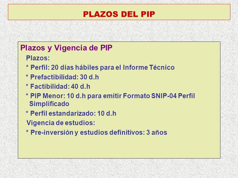 PLAZOS DEL PIP Plazos y Vigencia de PIP Plazos: * Perfil: 20 días hábiles para el Informe Técnico * Prefactibilidad: 30 d.h * Factibilidad: 40 d.h * P