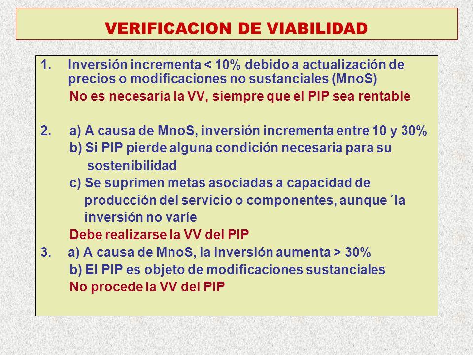VERIFICACION DE VIABILIDAD 1.Inversión incrementa < 10% debido a actualización de precios o modificaciones no sustanciales (MnoS) No es necesaria la VV, siempre que el PIP sea rentable 2.