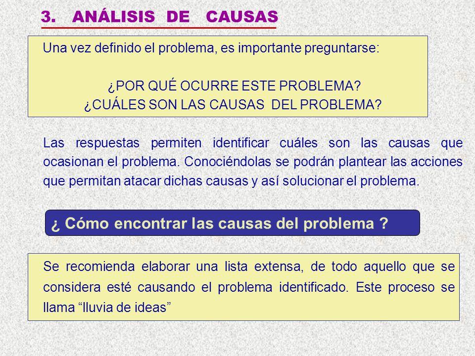 3. ANÁLISIS DE CAUSAS Una vez definido el problema, es importante preguntarse: ¿POR QUÉ OCURRE ESTE PROBLEMA? ¿CUÁLES SON LAS CAUSAS DEL PROBLEMA? Las