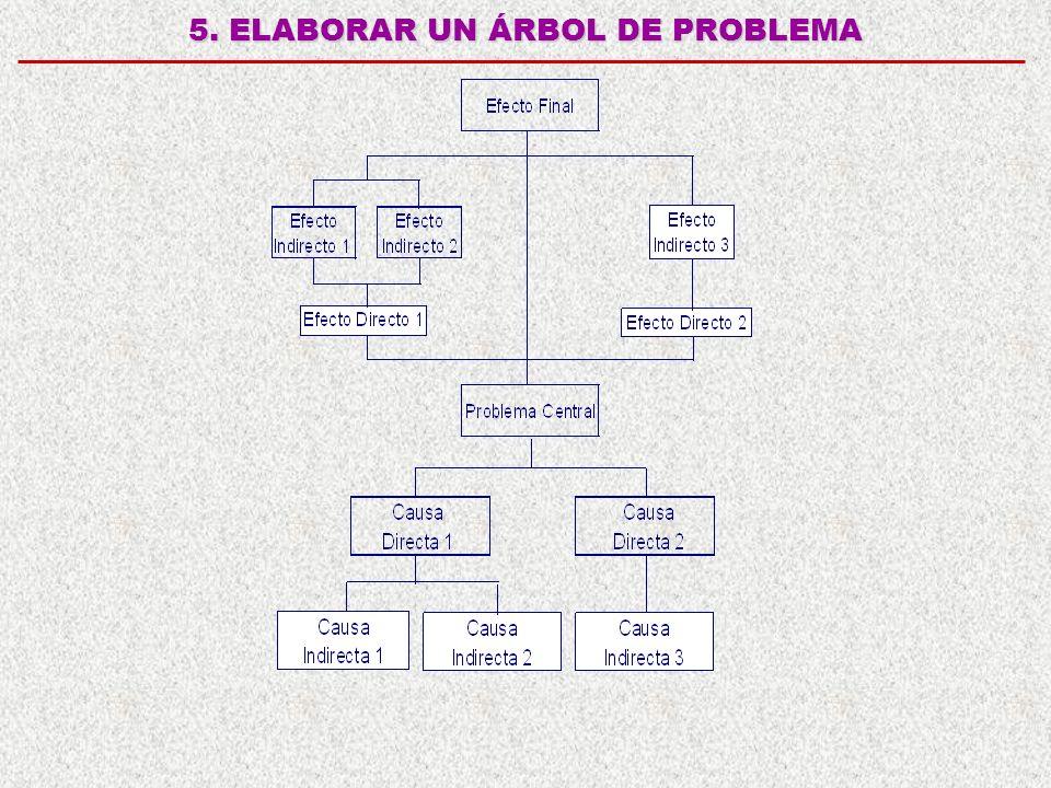 5. ELABORAR UN ÁRBOL DE PROBLEMA