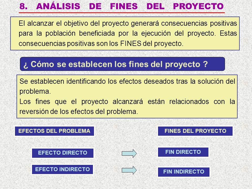 8. ANÁLISIS DE FINES DEL PROYECTO El alcanzar el objetivo del proyecto generará consecuencias positivas para la población beneficiada por la ejecución
