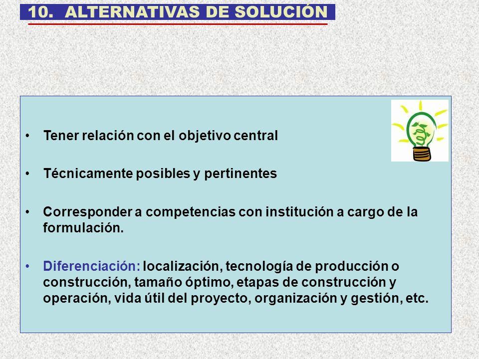 10. ALTERNATIVAS DE SOLUCIÓN Tener relación con el objetivo central Técnicamente posibles y pertinentes Corresponder a competencias con institución a